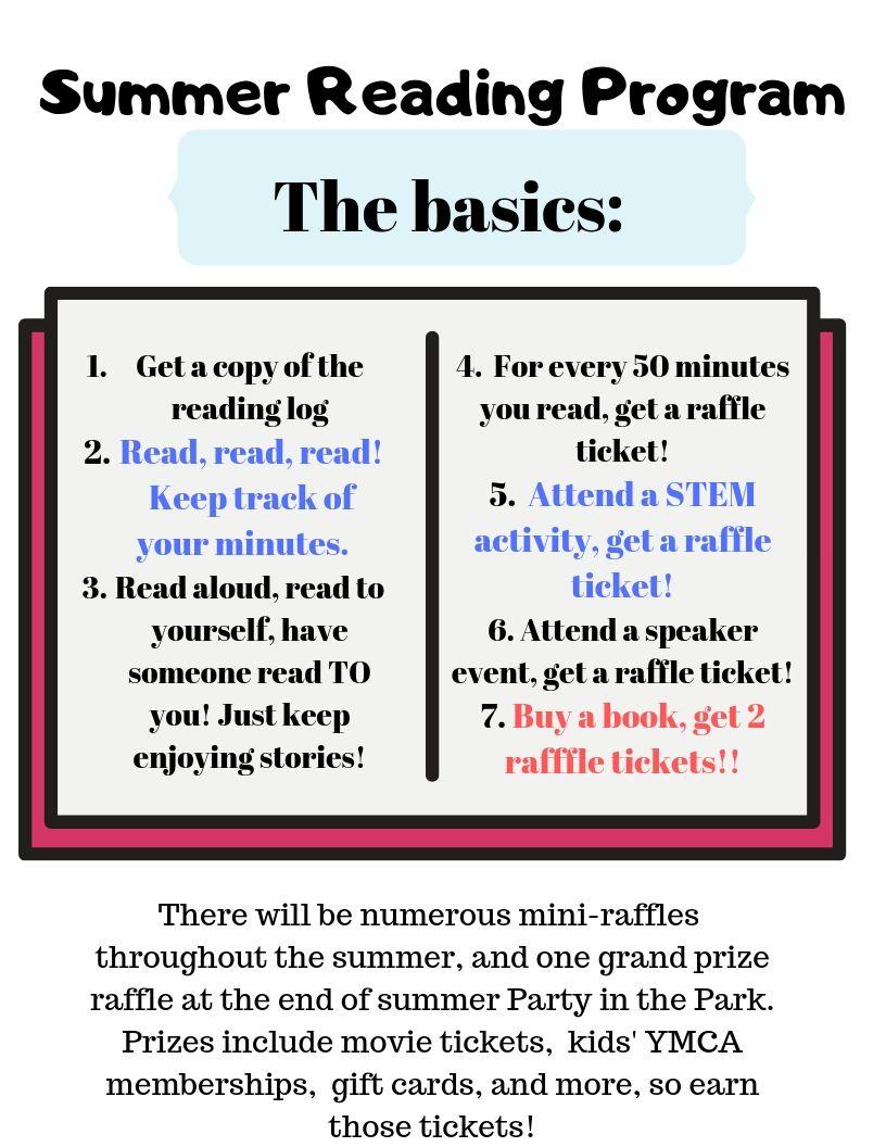 Summer Reading Program (1)